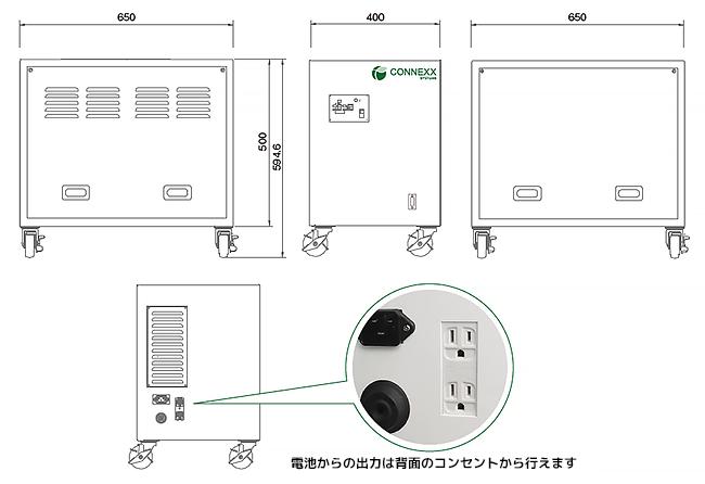 電池からの出力は背面に取り付けてあるコンセントから行えます。